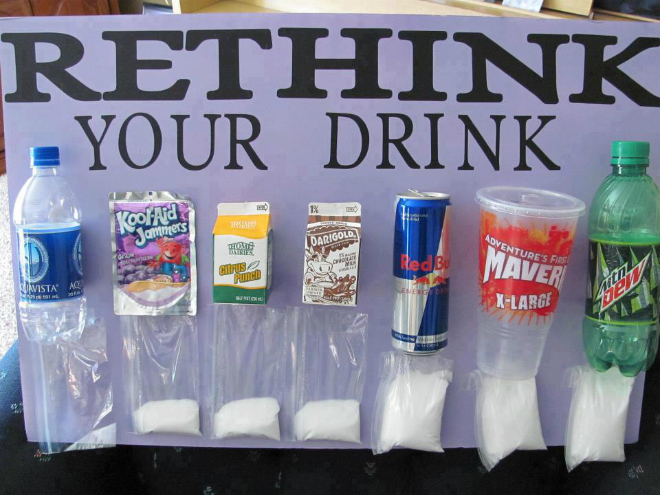Amount of sugar in drinks